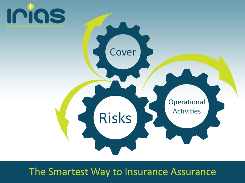 Irias: Risks, cover, operational activities. Irias, the smartest way to insurance assurance.